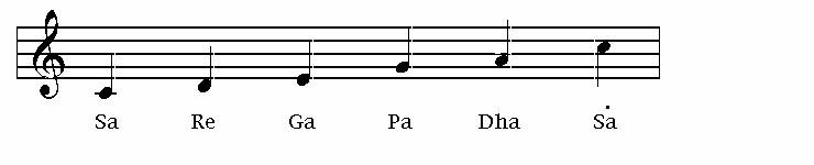 Indian Music - Rag Bhupali (AKA Bhup, Bhoop, Bhupalli, or Bhoopali)